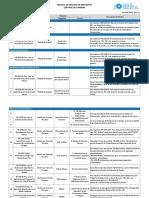 Manual de Proyectos COSAPI