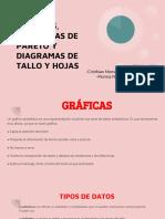 Diagramas de Pareto,De Tallo y Hojas