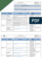 6. Caracterización GESTION DEL CONOCIMIENTO.pdf