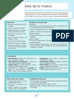 4EPMUECS_GD_ESU01.pdf