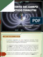 Cambio Del Campo Magnetico t.