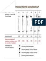 03 Factor de Longitud Efectiva K.pdf