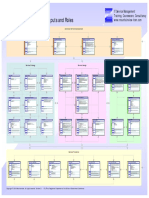 Mountainview-ITIL V3 Process Poster v3
