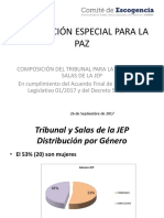 Composicion Final Tribunal Salas JEP