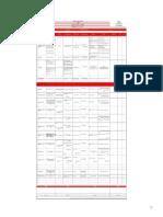 SES-F-OP-01.01 Programa de Puntos de Inspección SUBESTACIÓN