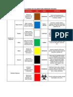 Anexo 06_Codigo de Colores Para Residuos Solidos