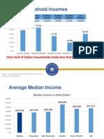 Dallas Mayor's Task Force on Poverty, September 2017