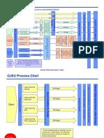 OJEU Process Chart