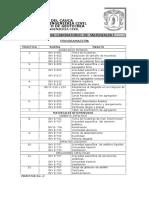 Laboratorio de Materiales 1 Fic (1)