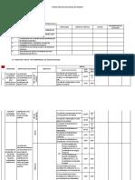 Estructura Del Plan Anual de Trabajo