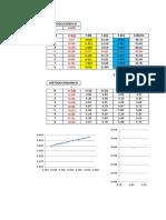 Excel Para Pendulo de Torcion