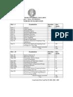 m.sc. Statistics Syllabus