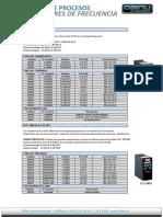 1 Variadores de Frecuencia Danfoss Fc 51 Vlt 2800