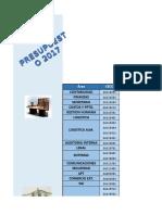 Plantilla Presupuesto Actvos Menores 2018 - Aqp