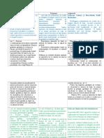 Amendamente Legea Salarizarii v 6.2 Color 2017 CSN Meridian