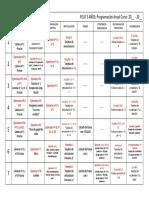 TABLERO PROGRAMACIÓN PELO - 3 AÑOS.pdf