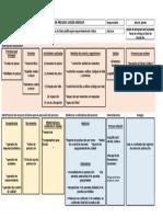 Caracterización de Proceso (2)
