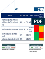 presentacion_CADE_MEF.pdf