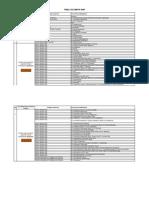 Jabatan sesuai Map.pdf