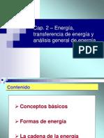 Cap 2 - Energía, Transferencia de Energia y Análisis General (1)