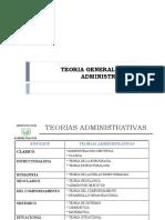teoria-de-la-administracion-cientifica.pdf