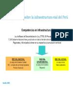 competencias-sobre-la-infraestructura-vial-en-peru.ppt