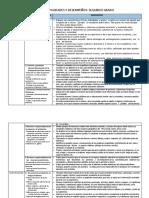 2AREAS -COMPETENCIA- CAPACIDADES  - DESEMPEÑOS 2º -GRADO.docx