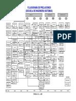 Flujograma de Prelaciones Ing. Sistemas Mcbo.pdf