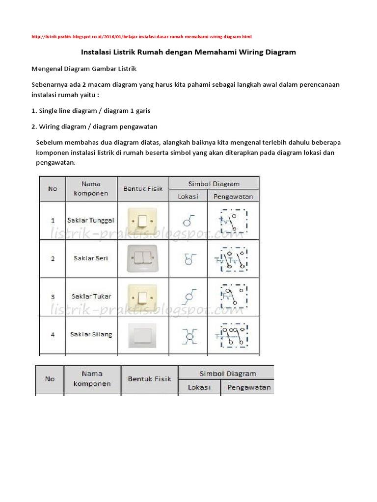 Instalasi Listrik Rumah dengan Memahami Wiring Diagram.docx on
