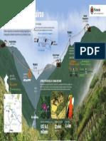 Infografía Teleférico Choquequirao.pdf