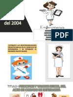 Ley 911 Del 2004 Salud Colectiva