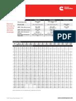 F-1610-CPGRentalAmpChart.pdf
