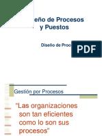 Gestion Procesos y Puestos