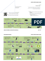 Linea De Tiempo Dispositivos Moviles.pdf