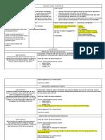 dance unit pdf