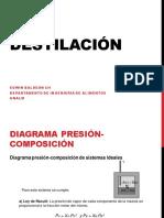 DESTILACION_17i.pdf