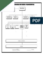 9.BAGAN Struktur Organisasi SMKN 4 Padangsidimpuan.doc