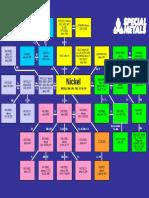 nickel tree.pdf