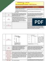 IS 456 Amendments - 2013.pdf