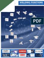 Welding Position.pdf