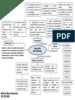Mapa conceitual sobre avaliação institucional