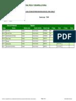 Situación Legal de Zonas de Producción de Moluscos Del Litoral Andaluz 250716