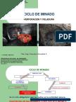 Clase06_2017_I Perforacion y Voladura