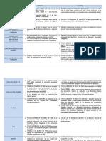 Normativa Actualizada Pt Madrid 2015