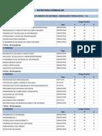 Estrutura Curricular Análise e Desenvolvimento Sistemas