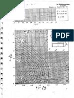 253641988-COLUMNAS-Diagramas-de-Interaccion-ACI.pdf