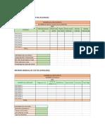 Informe Mensual de Costos