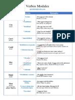verbosmodales.pdf