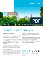 Muscat Property Market Outlook Spring 2017