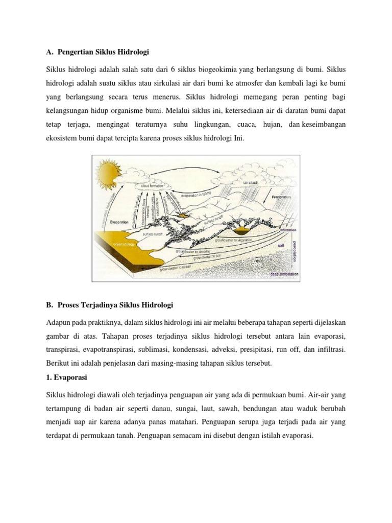 Pengertian siklus hidrologi ccuart Image collections